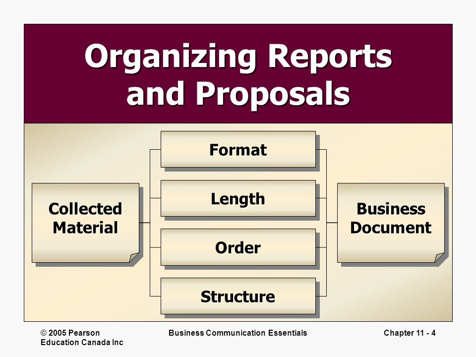 organise and report data 11 describe different ways of organising data that has been researched data is a group of information that are used for various purposes like analysis, evaluations.