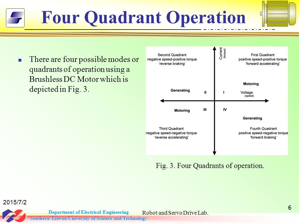 Department of Electrical Engineering Southern Taiwan University of Science and Technology Four Quadrant Operation There are four possible modes or quadrants of operation using a Brushless DC Motor which is depicted in Fig.