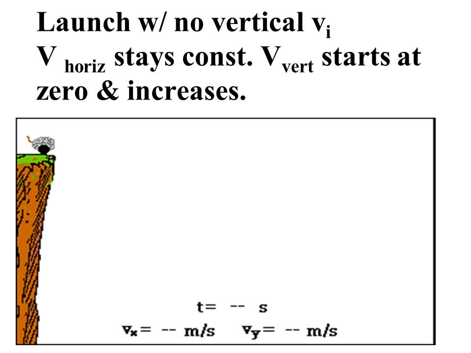 Launch w/ no vertical v i V horiz stays const. V vert starts at zero & increases.