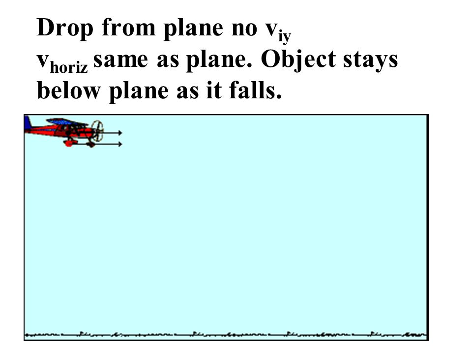 Drop from plane no v iy v horiz same as plane. Object stays below plane as it falls.