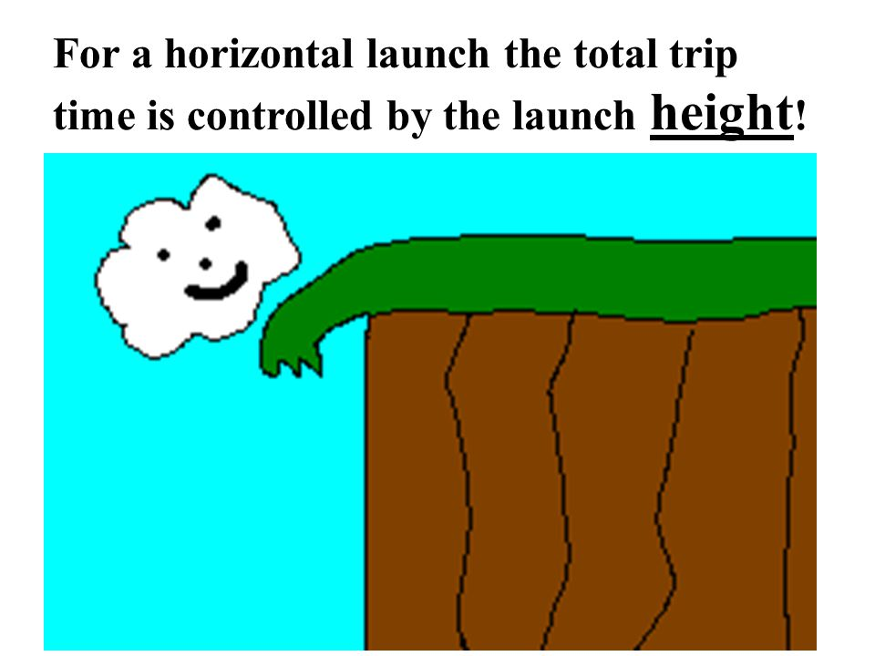 For a horizontal launch the total trip time is controlled by the launch height !