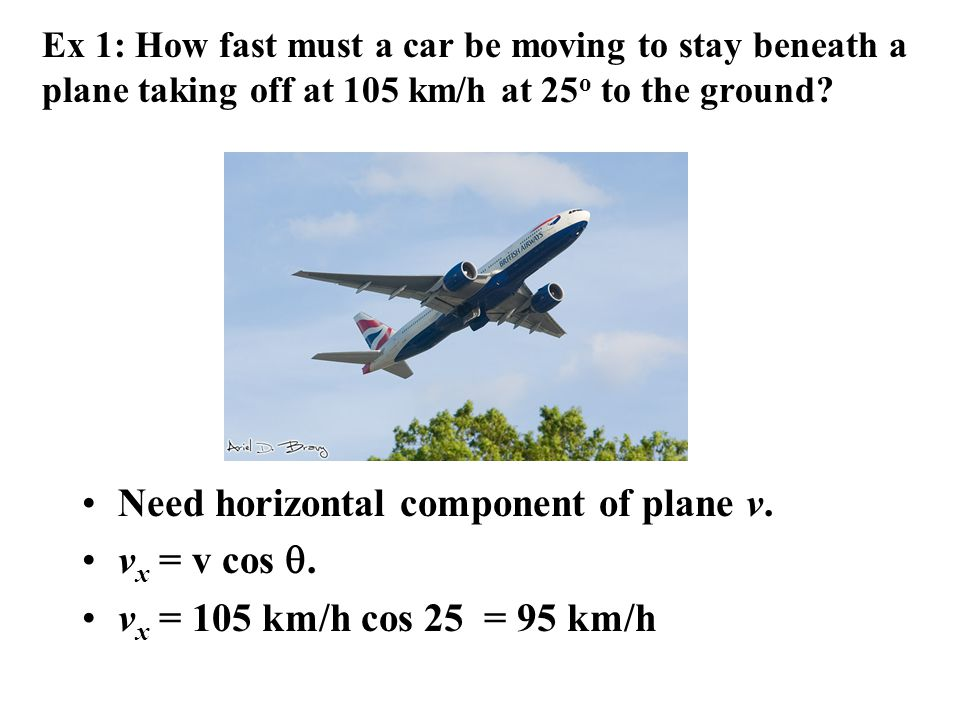 Ex 1: How fast must a car be moving to stay beneath a plane taking off at 105 km/h at 25 o to the ground.