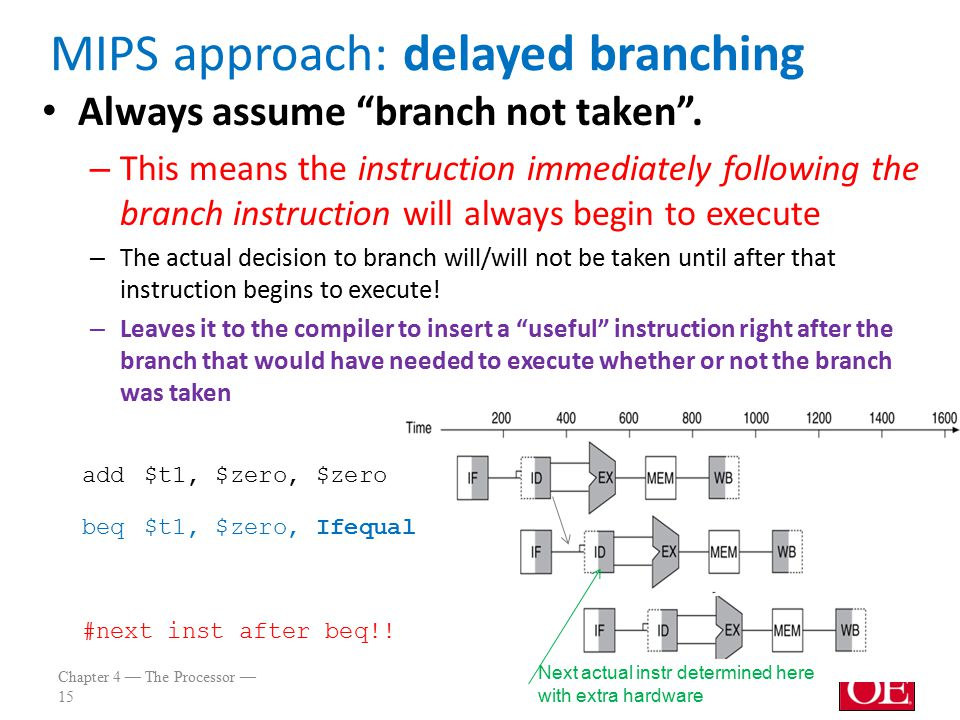 Chapter 4 — The Processor — 15 MIPS approach: delayed branching Always assume branch not taken .