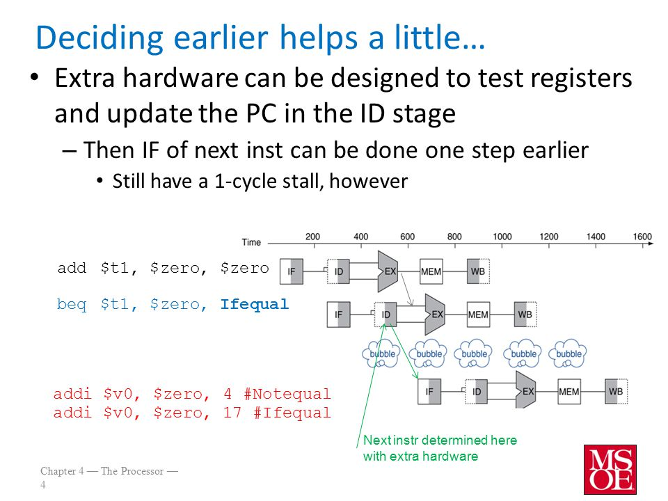 Chapter 4 — The Processor — 4 Deciding earlier helps a little… Extra hardware can be designed to test registers and update the PC in the ID stage – Then IF of next inst can be done one step earlier Still have a 1-cycle stall, however add $t1, $zero, $zero beq $t1, $zero, Ifequal addi $v0, $zero, 4 #Notequal addi $v0, $zero, 17 #Ifequal Next instr determined here with extra hardware