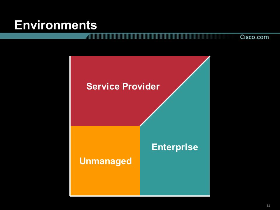 14 Environments Service Provider Enterprise Unmanaged
