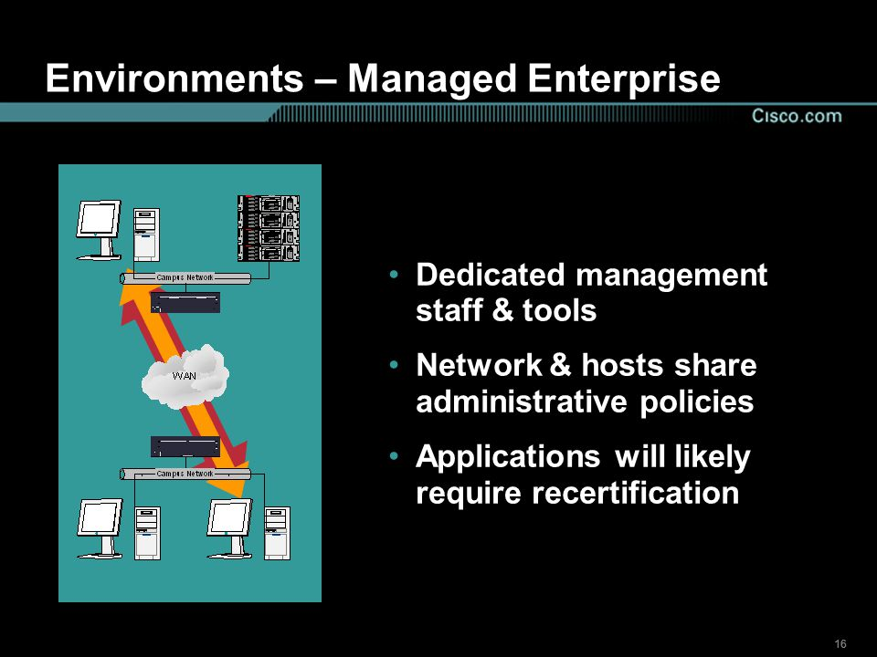 16 Environments – Managed Enterprise Dedicated management staff & tools Network & hosts share administrative policies Applications will likely require recertification