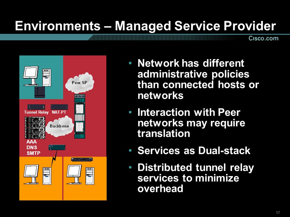 17 Environments – Managed Service Provider Network has different administrative policies than connected hosts or networks Interaction with Peer networks may require translation Services as Dual-stack Distributed tunnel relay services to minimize overhead AAA DNS SMTP NAT-PTTunnel Relay