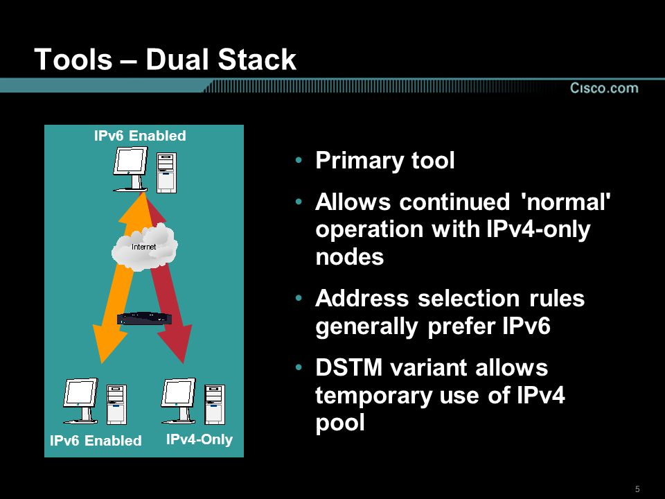 555 Tools – Dual Stack Primary tool Allows continued normal operation with IPv4-only nodes Address selection rules generally prefer IPv6 DSTM variant allows temporary use of IPv4 pool IPv6 Enabled IPv4-Only