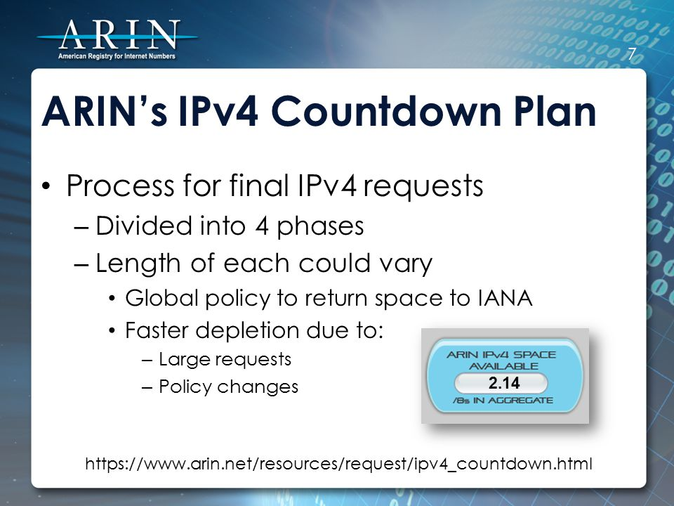 ARIN's IPv4 Countdown Plan Process for final IPv4 requests – Divided into 4 phases – Length of each could vary Global policy to return space to IANA Faster depletion due to: – Large requests – Policy changes