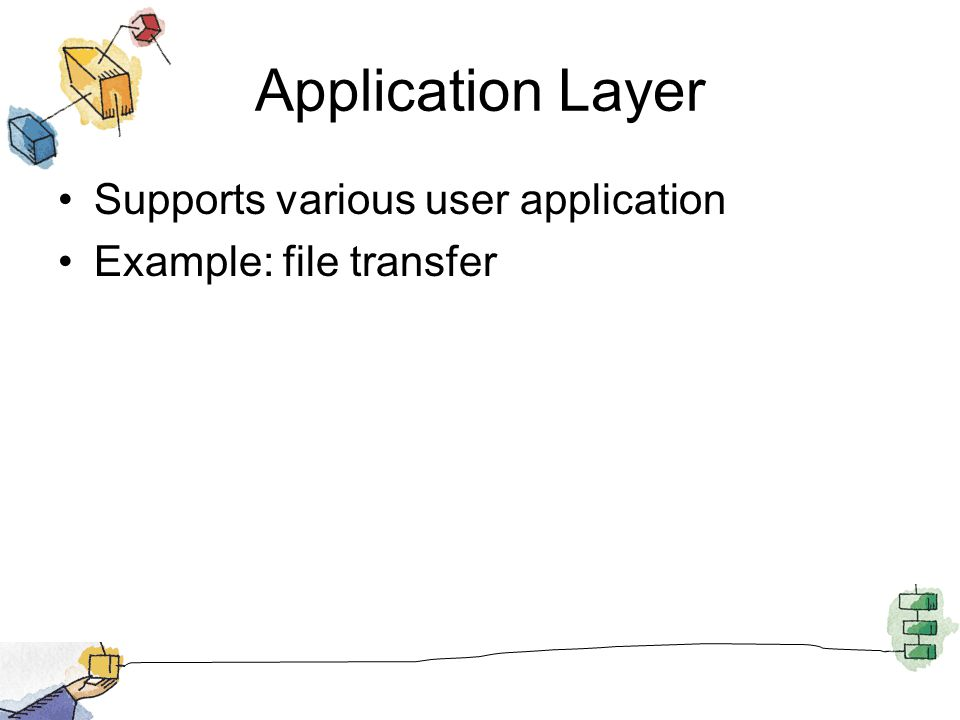 Application Layer Supports various user application Example: file transfer