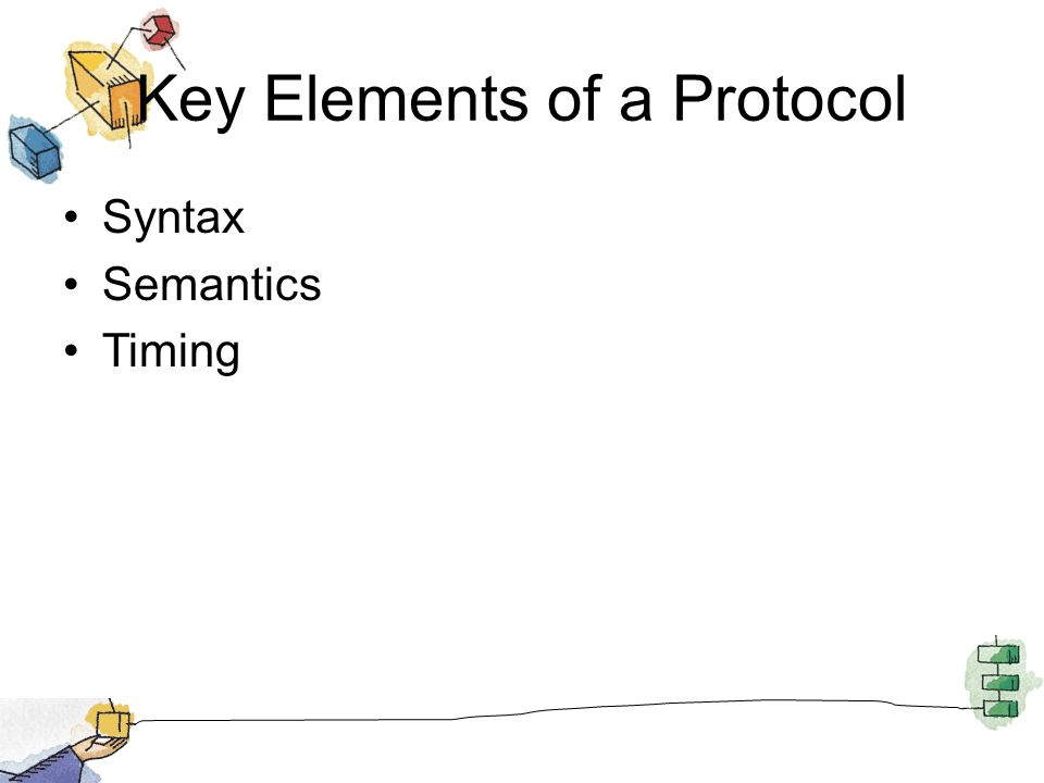 Key Elements of a Protocol Syntax Semantics Timing