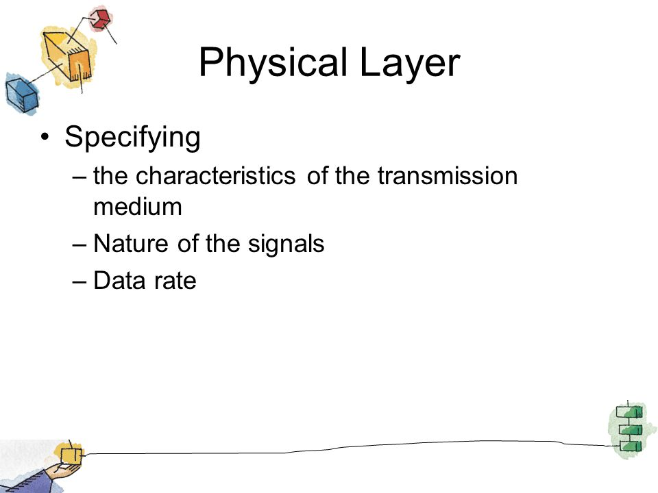 Physical Layer Specifying –the characteristics of the transmission medium –Nature of the signals –Data rate