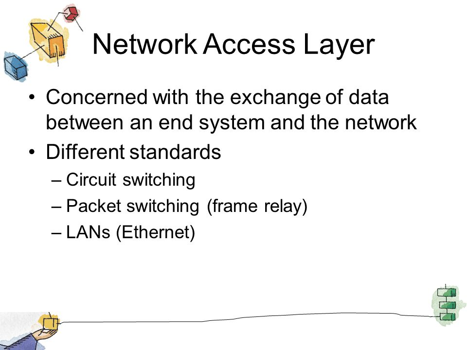Network Access Layer Concerned with the exchange of data between an end system and the network Different standards –Circuit switching –Packet switching (frame relay) –LANs (Ethernet)