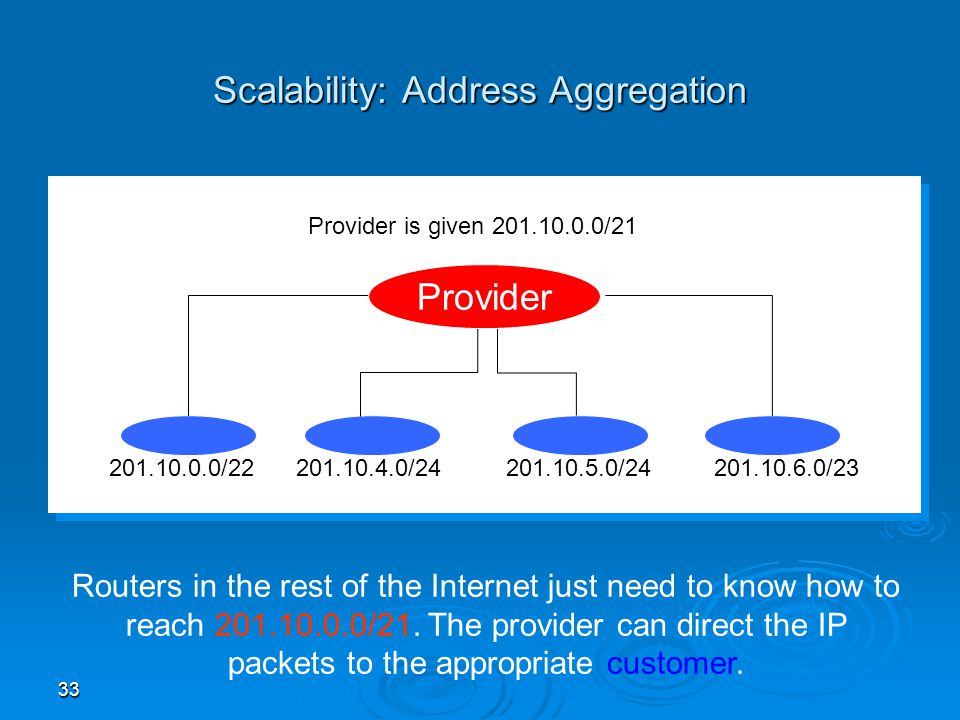 33 Scalability: Address Aggregation Provider is given / / / / /23 Provider Routers in the rest of the Internet just need to know how to reach /21.