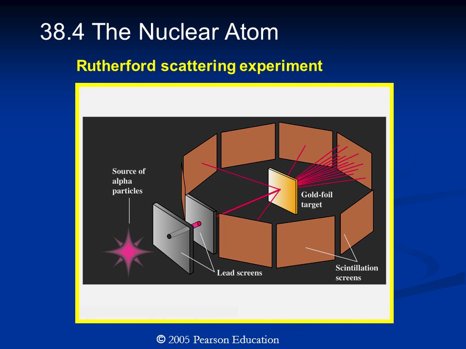 38.4 The Nuclear Atom © 2005 Pearson Education Rutherford scattering experiment