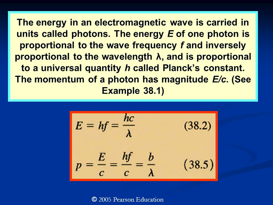 The energy in an electromagnetic wave is carried in units called photons.