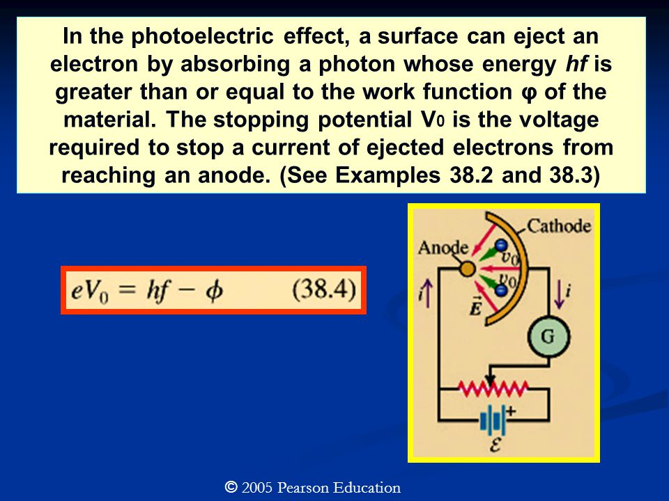 In the photoelectric effect, a surface can eject an electron by absorbing a photon whose energy hf is greater than or equal to the work function φ of the material.