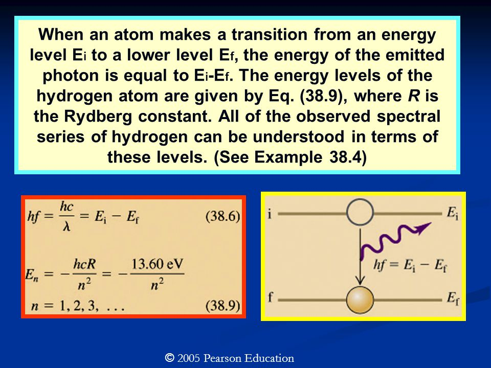 When an atom makes a transition from an energy level E i to a lower level E f, the energy of the emitted photon is equal to E i -E f.