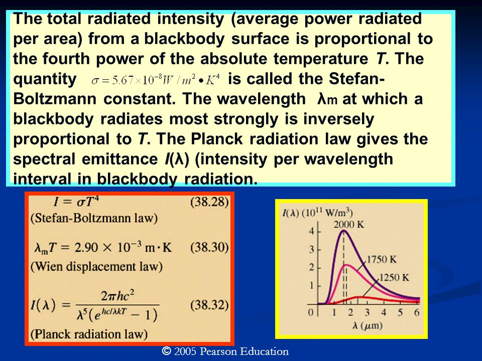 The total radiated intensity (average power radiated per area) from a blackbody surface is proportional to the fourth power of the absolute temperature T.