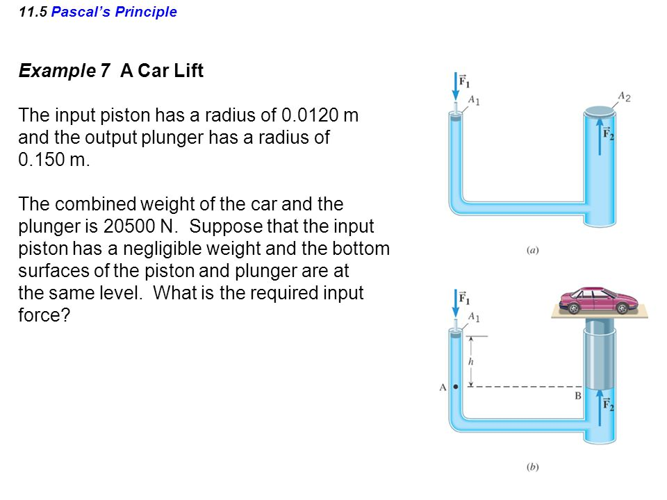 Example 7 A Car Lift The input piston has a radius of m and the output plunger has a radius of m.