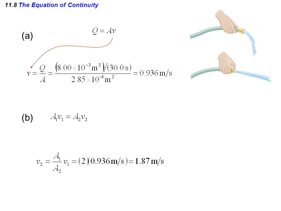 11.8 The Equation of Continuity (a) (b)