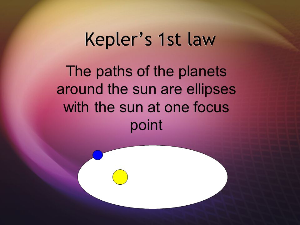 Kepler's 1st law The paths of the planets around the sun are ellipses with the sun at one focus point