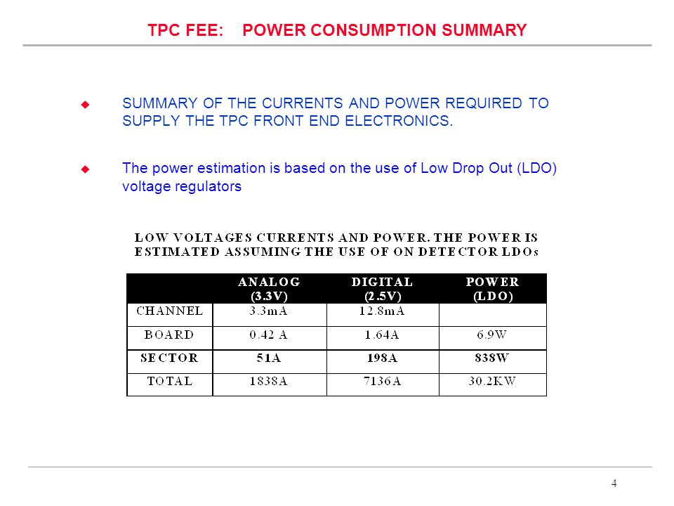4 TPC FEE: POWER CONSUMPTION SUMMARY   SUMMARY OF THE CURRENTS AND POWER REQUIRED TO SUPPLY THE TPC FRONT END ELECTRONICS.