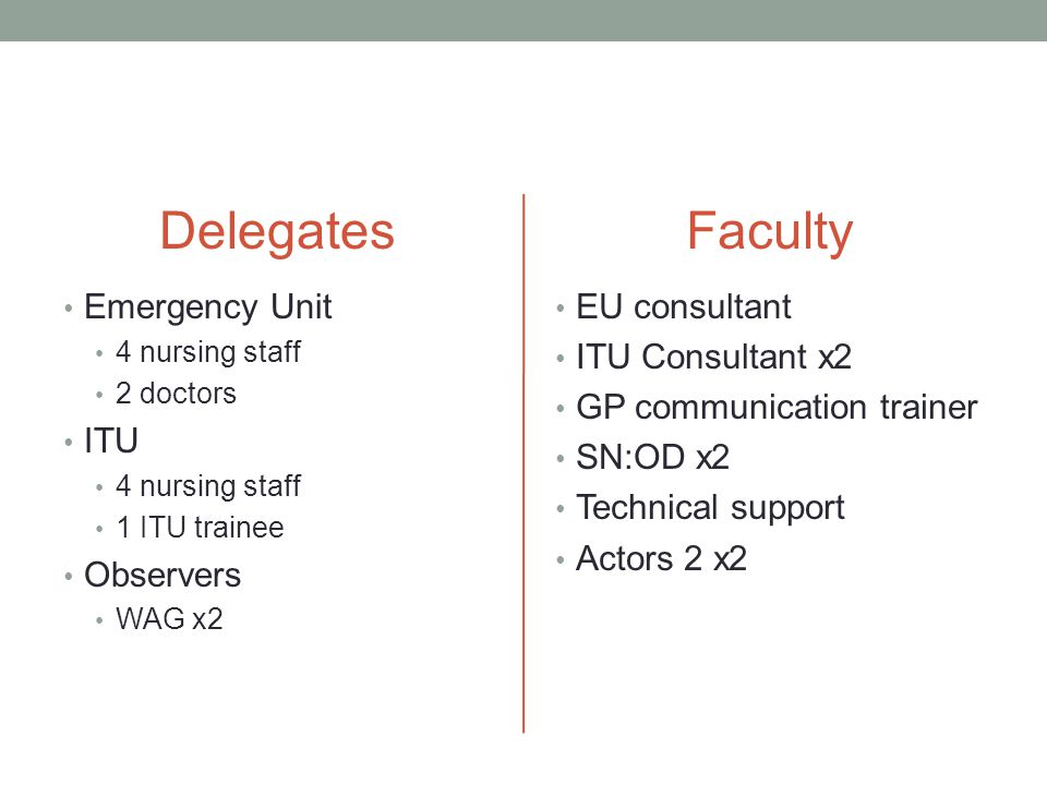 Delegates Emergency Unit 4 nursing staff 2 doctors ITU 4 nursing staff 1 ITU trainee Observers WAG x2 Faculty EU consultant ITU Consultant x2 GP communication trainer SN:OD x2 Technical support Actors 2 x2