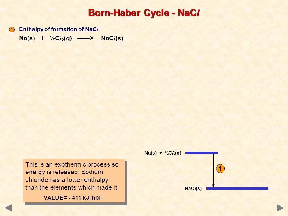 Born-Haber Cycle - NaC l 1 This is an exothermic process so energy is released.