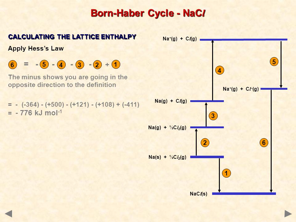 Born-Haber Cycle - NaC l Na(s) + ½C l 2 (g) NaC l (s) Na(g) + ½C l 2 (g) Na(g) + C l (g) Na + (g) + C l (g) Na + (g) + C l – (g) CALCULATING THE LATTICE ENTHALPY Apply Hess's Law = The minus shows you are going in the opposite direction to the definition = - (-364) - (+500) - (+121) - (+108) + (-411) = kJ mol -1