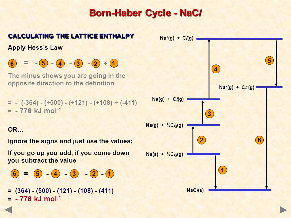 Born-Haber Cycle - NaC l Na(s) + ½C l 2 (g) NaC l (s) Na(g) + ½C l 2 (g) Na(g) + C l (g) Na + (g) + C l (g) Na + (g) + C l – (g) CALCULATING THE LATTICE ENTHALPY Apply Hess's Law = The minus shows you are going in the opposite direction to the definition = - (-364) - (+500) - (+121) - (+108) + (-411) = kJ mol -1 OR… Ignore the signs and just use the values; If you go up you add, if you come down you subtract the value = = (364) - (500) - (121) - (108) - (411) = kJ mol