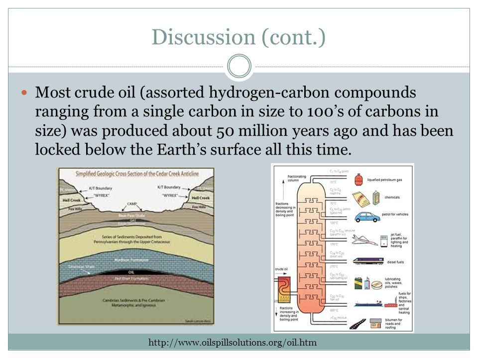 Discussion (cont.) Most crude oil (assorted hydrogen-carbon compounds ranging from a single carbon in size to 100's of carbons in size) was produced about 50 million years ago and has been locked below the Earth's surface all this time.
