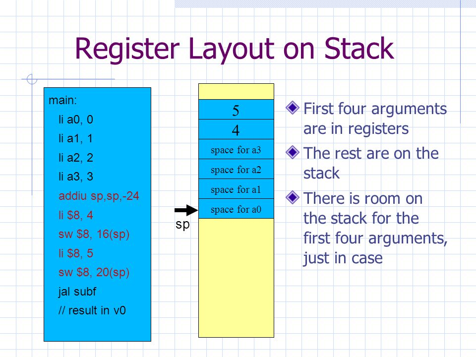 Register Layout on Stack First four arguments are in registers The rest are on the stack There is room on the stack for the first four arguments, just in case main: li a0, 0 li a1, 1 li a2, 2 li a3, 3 addiu sp,sp,-24 li $8, 4 sw $8, 16(sp) li $8, 5 sw $8, 20(sp) jal subf // result in v0 sp 4 space for a3 space for a2 space for a1 space for a0 5