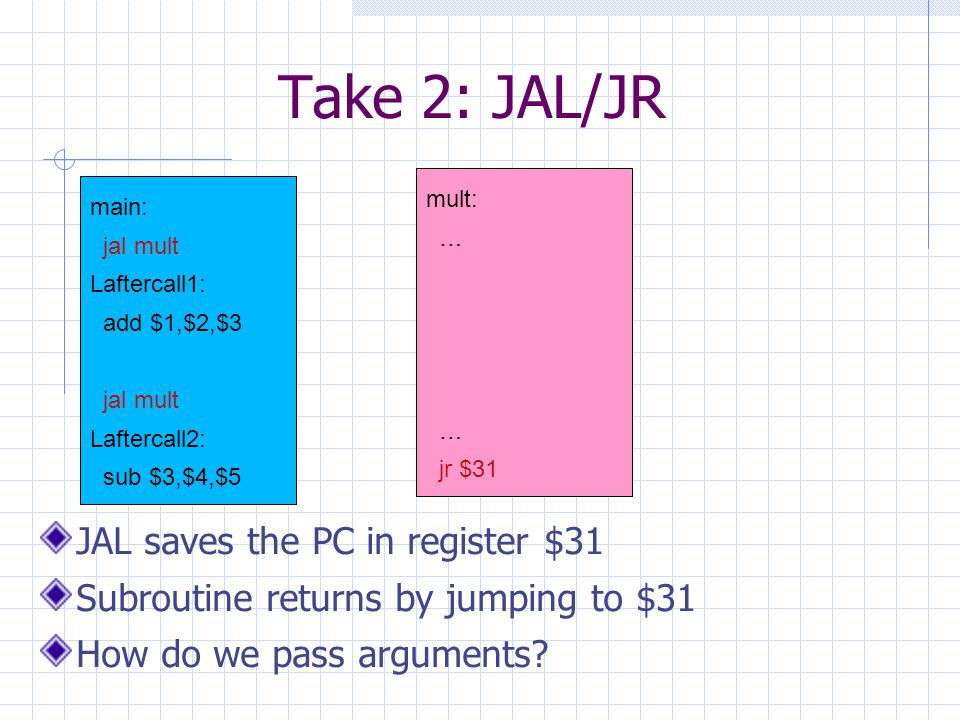 Take 2: JAL/JR JAL saves the PC in register $31 Subroutine returns by jumping to $31 How do we pass arguments.