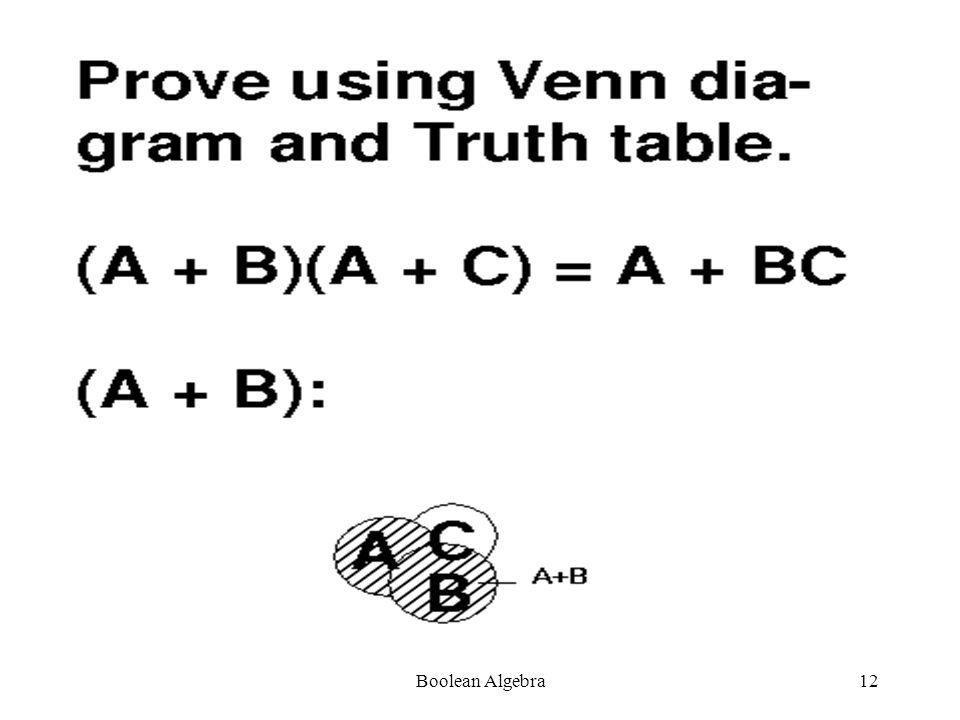Boolean Algebra11