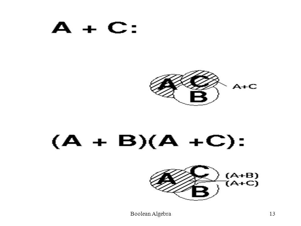 Boolean Algebra12