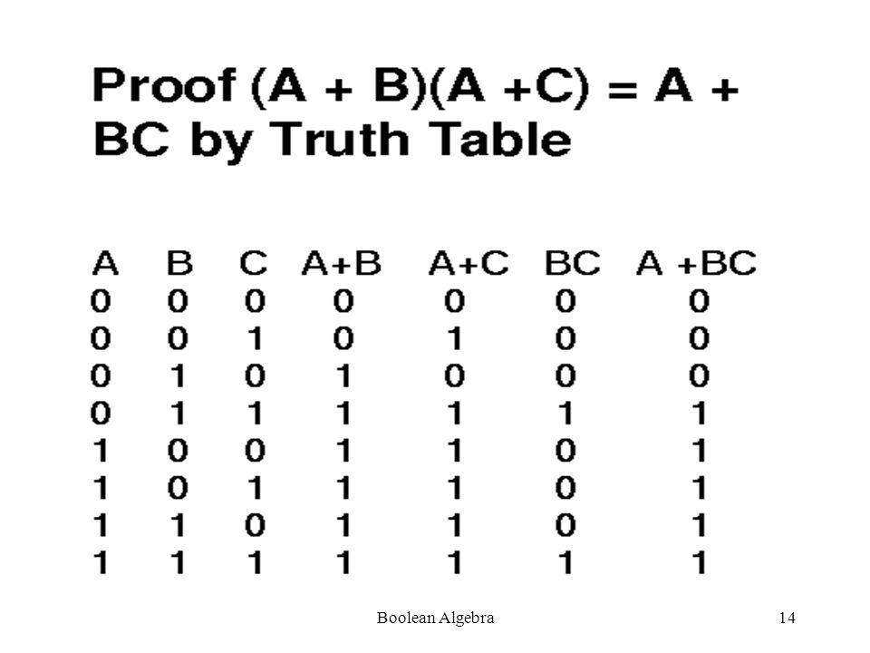Boolean Algebra13