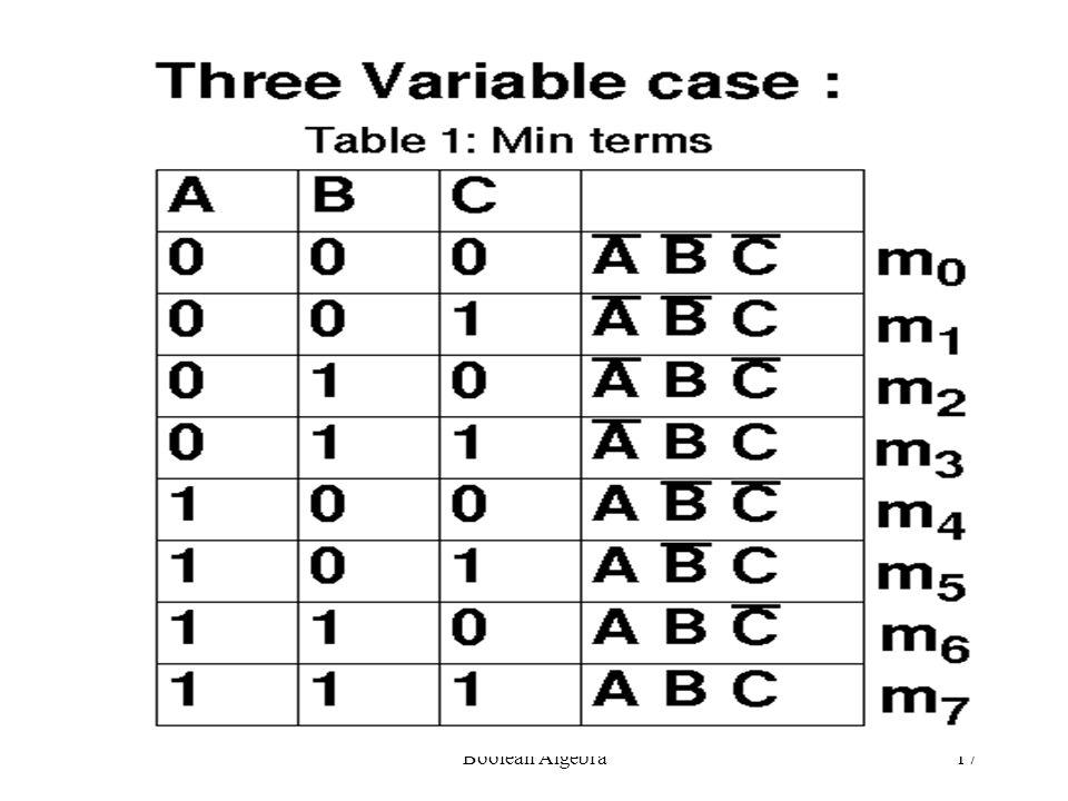 Boolean Algebra16