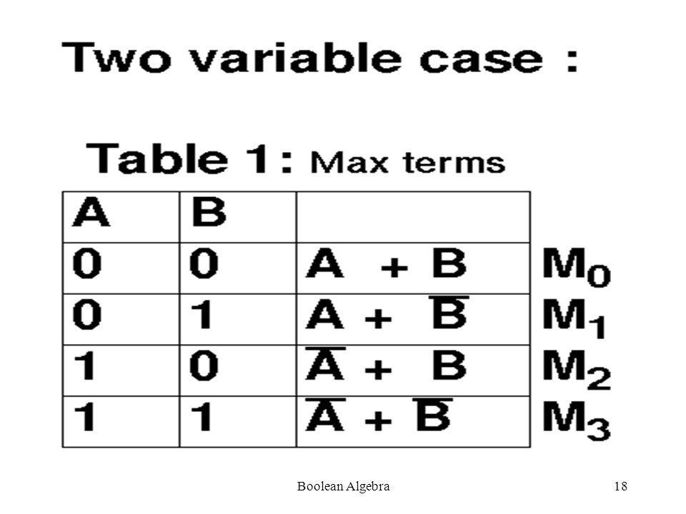 Boolean Algebra17