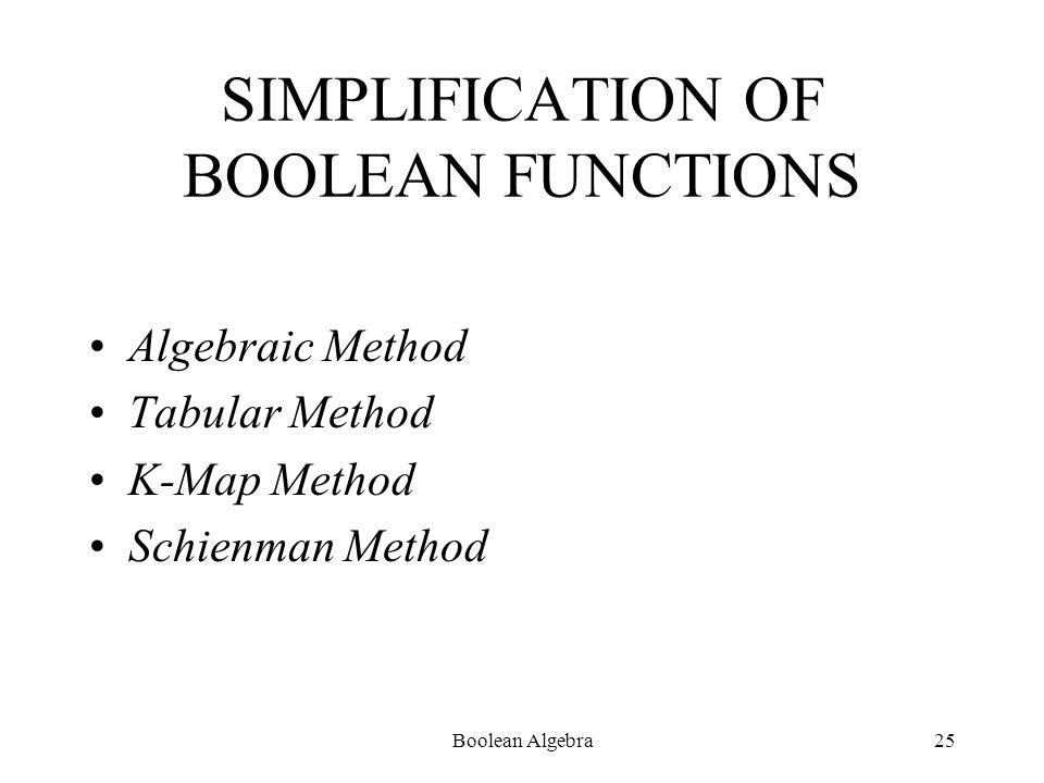 Boolean Algebra24
