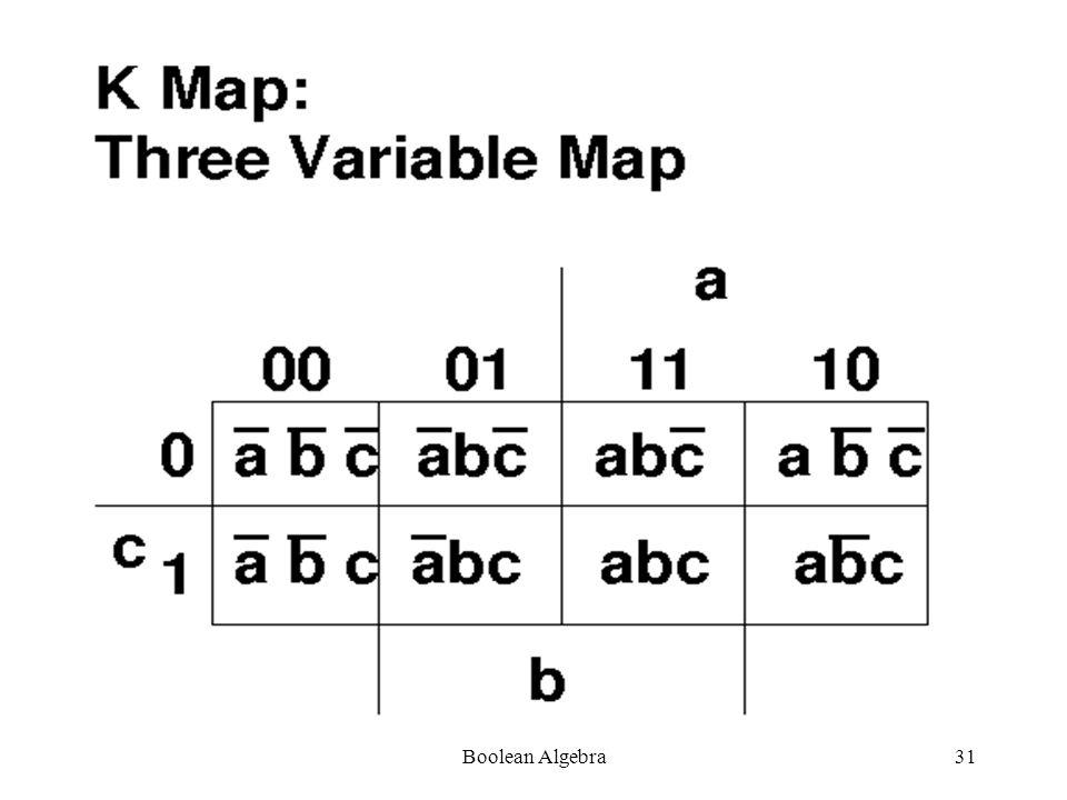 Boolean Algebra30