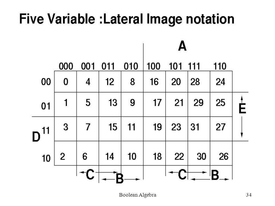 Boolean Algebra33