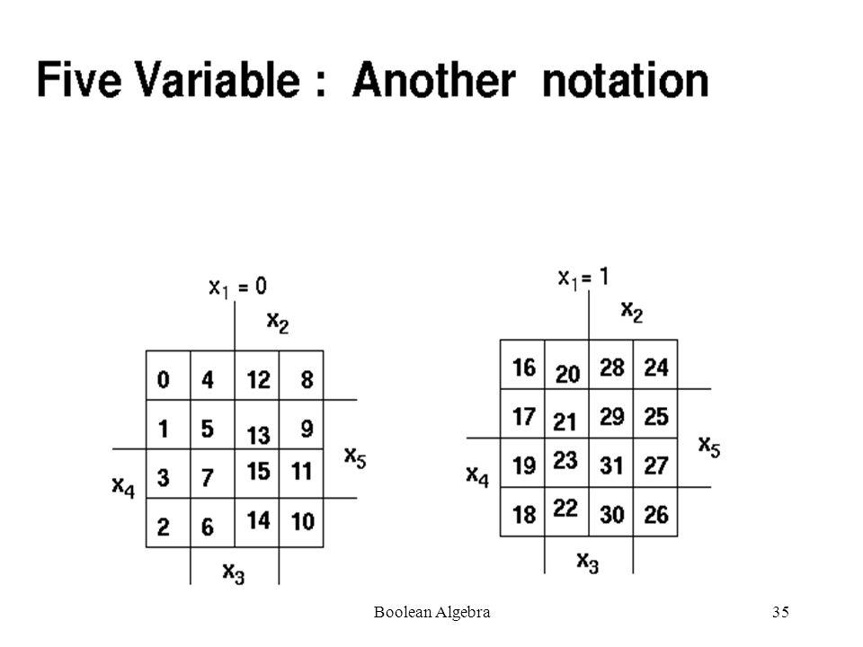 Boolean Algebra34