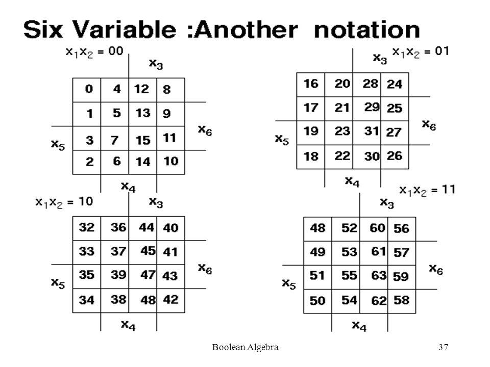 Boolean Algebra36