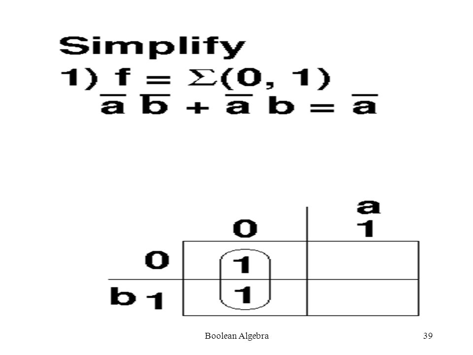 Boolean Algebra38 Steps for simplification: Try to find single one's –2 one's –4 one's –8 one's Always see is a higher combination exists.