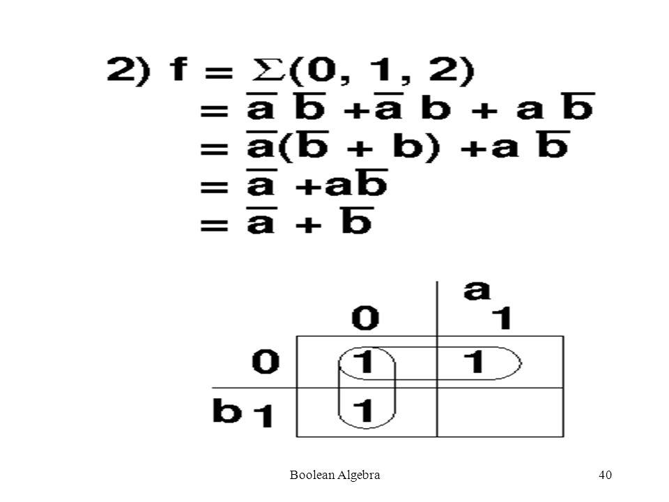 Boolean Algebra39