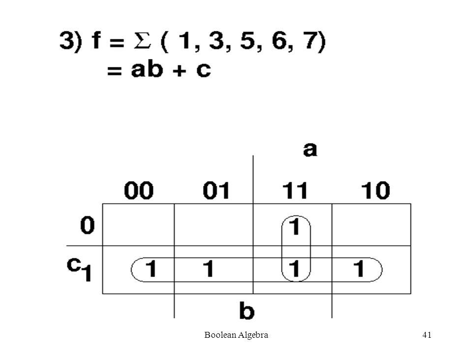 Boolean Algebra40