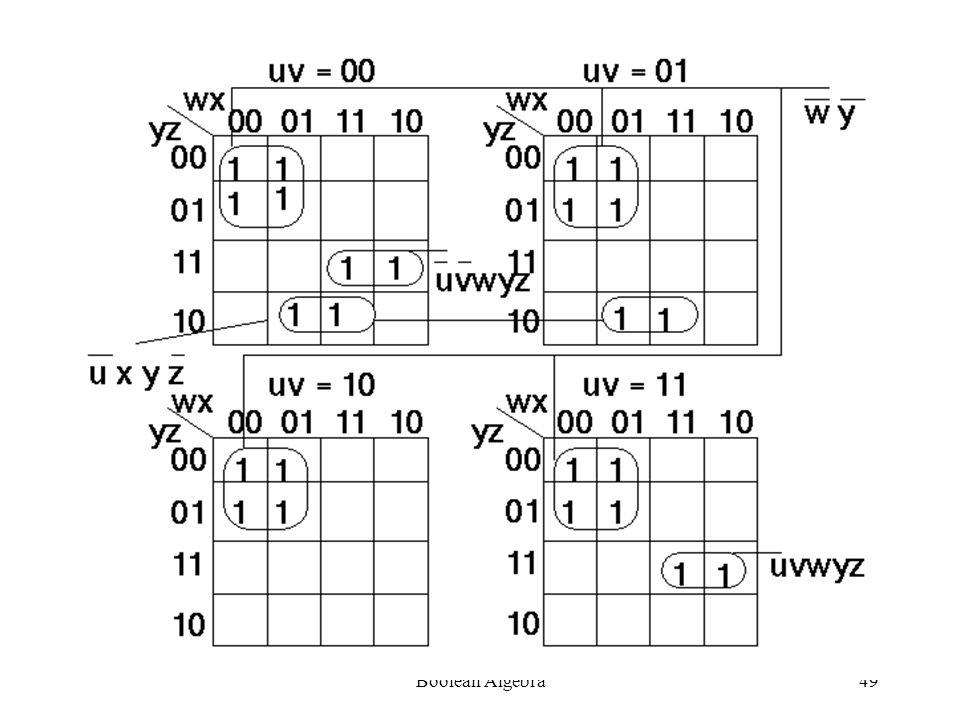 Boolean Algebra48