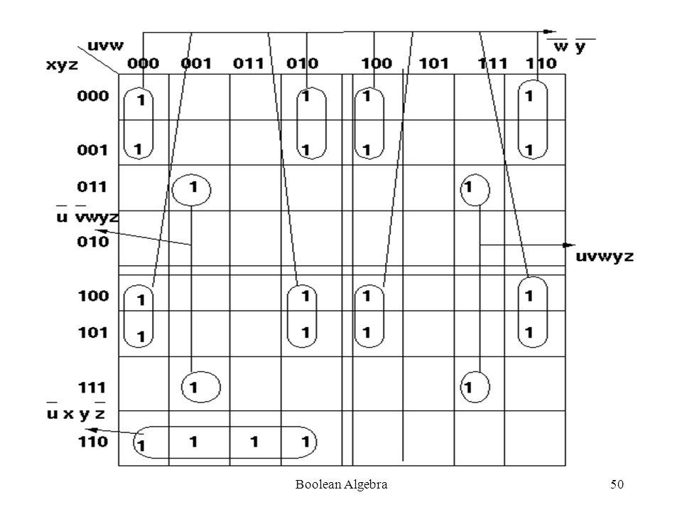 Boolean Algebra49