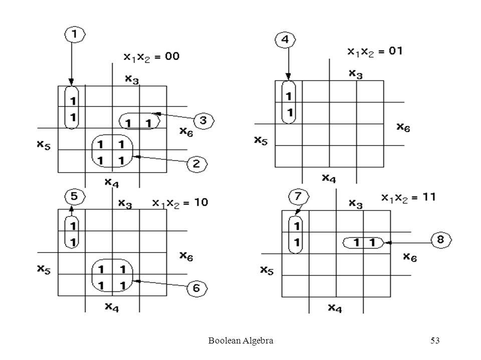 Boolean Algebra52